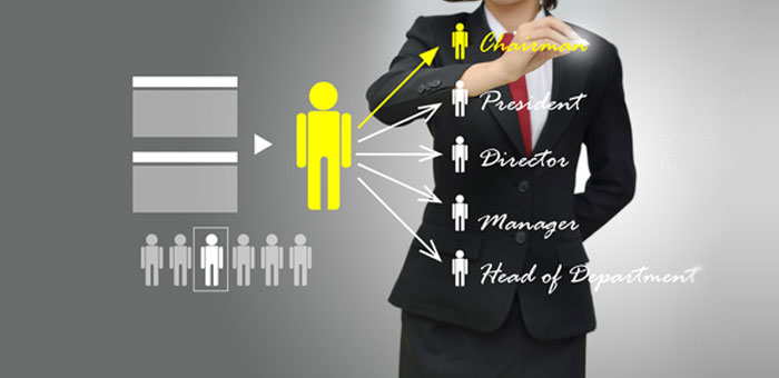 Équipe performante et gestion de conflits