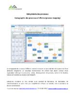Cartographie des processus d'affaires